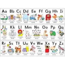 Когда и как начинать учить английские буквы? Игры с буквами